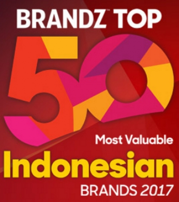 Indonesia's strongest brands are 8% more valuable than last year-worth US$71.6b