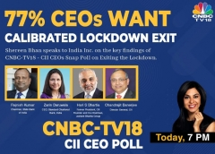 CNBC-TV18 & CII conducted the biggest ever CEO poll on exiting the lockdown