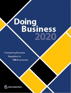 India moves to 63rd position in World Bank's Ease of Doing Business 2020 ranking