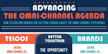 Brands & Telcos Must Partner to Deliver Omni-Channel Experience
