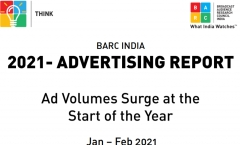 A 'Swell' Time for TV Advertising