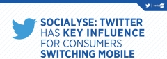 Socialyse & Twitter:Exclusive Telco Research Identifies Clear Switching Process