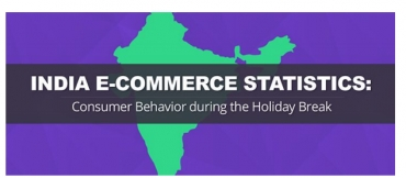 Consumer Behavior during holiday breaks: India E-commerce Sales & Statistics