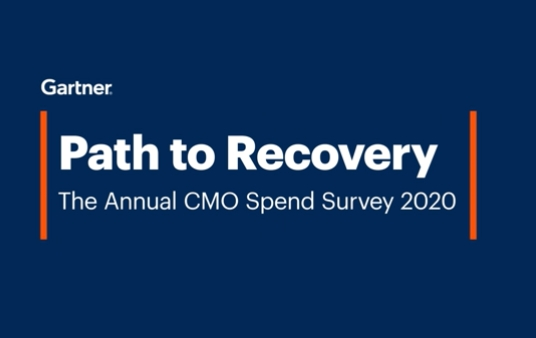CMOs Remain Optimistic About Budgets Post-COVID19