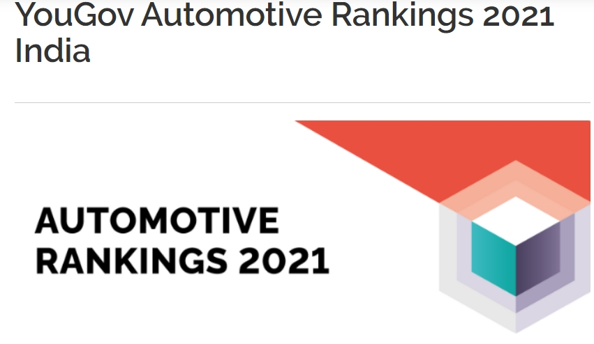 YouGov Automotive Rankings 2021 India