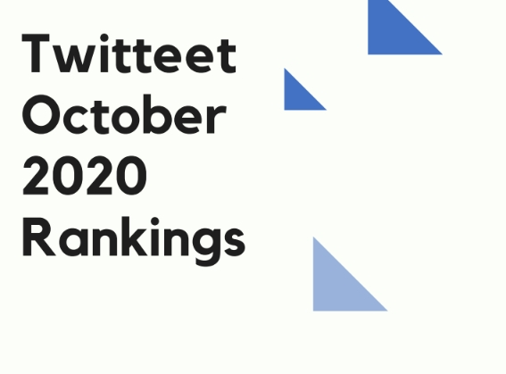 Narendra Modi, Sonu Sood, Anand Mahindra, Virat Kohli & Others Top Engagement Charts on Indian Twitter: Twitteet Oct 20 Report