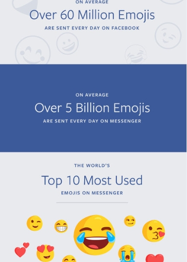 Facebook Celebrates World Emoji Day