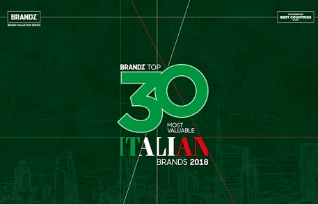 Gucci tops BrandZ Top 30 Most Valuable Italian Brands 2018 Ranking