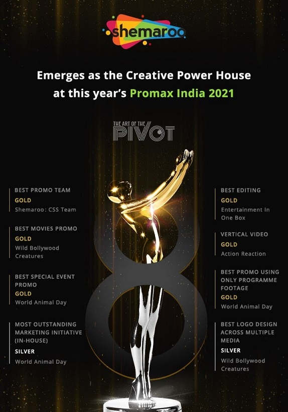 Shemaroo Entertainment Emerges As The Creative Power House at Promax India 2021