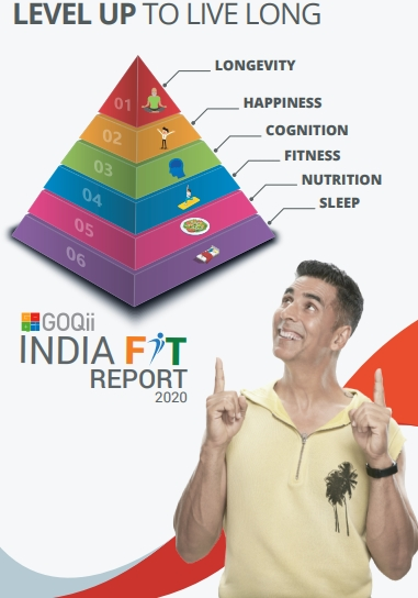 GOQii India Fit Report 2020